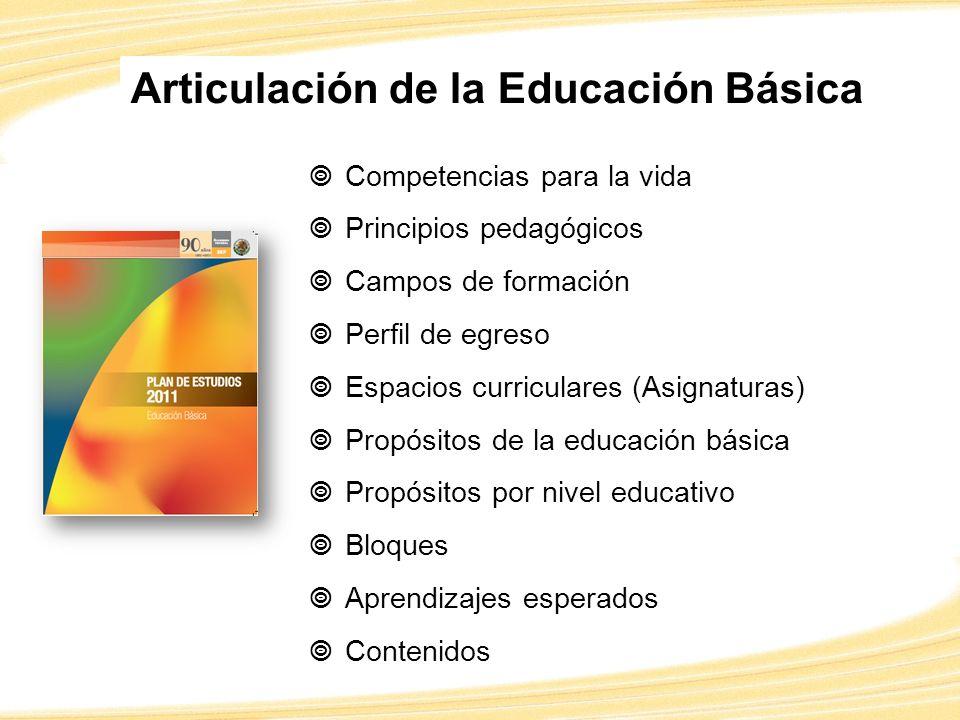 Competencias para la vida Principios pedagógicos Campos de formación Perfil de egreso Espacios curriculares (Asignaturas) Propósitos de la educación b