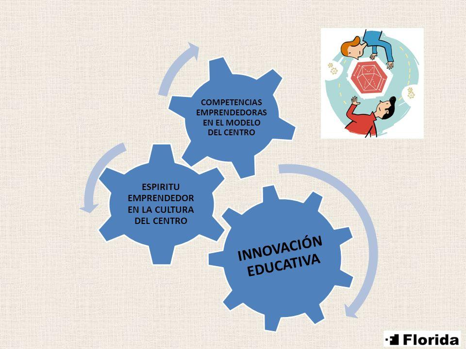 INNOVACIÓN EDUCATIVA ESPIRITU EMPRENDEDOR EN LA CULTURA DEL CENTRO COMPETENCIAS EMPRENDEDORAS EN EL MODELO DEL CENTRO
