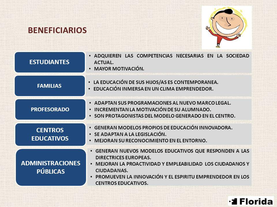 FAMILIAS PROFESORADO CENTROS EDUCATIVOS ADMINISTRACIONES PÚBLICAS ESTUDIANTES ADQUIEREN LAS COMPETENCIAS NECESARIAS EN LA SOCIEDAD ACTUAL. MAYOR MOTIV