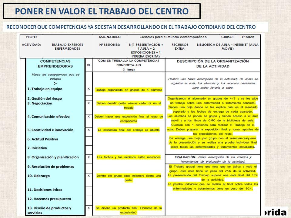 PONER EN VALOR EL TRABAJO DEL CENTRO RECONOCER QUE COMPETENCIAS YA SE ESTAN DESARROLLANDO EN EL TRABAJO COTIDIANO DEL CENTRO