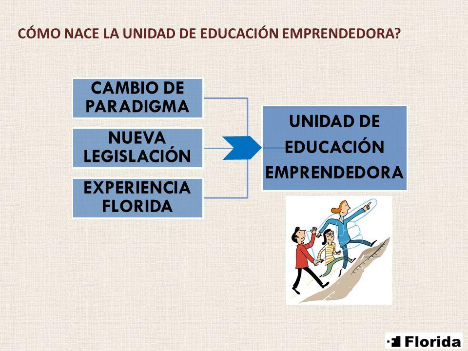 UNIDAD DE EDUCACIÓN EMPRENDEDORA CAMBIO DE PARADIGMA NUEVA LEGISLACIÓN EXPERIENCIA FLORIDA CÓMO NACE LA UNIDAD DE EDUCACIÓN EMPRENDEDORA?