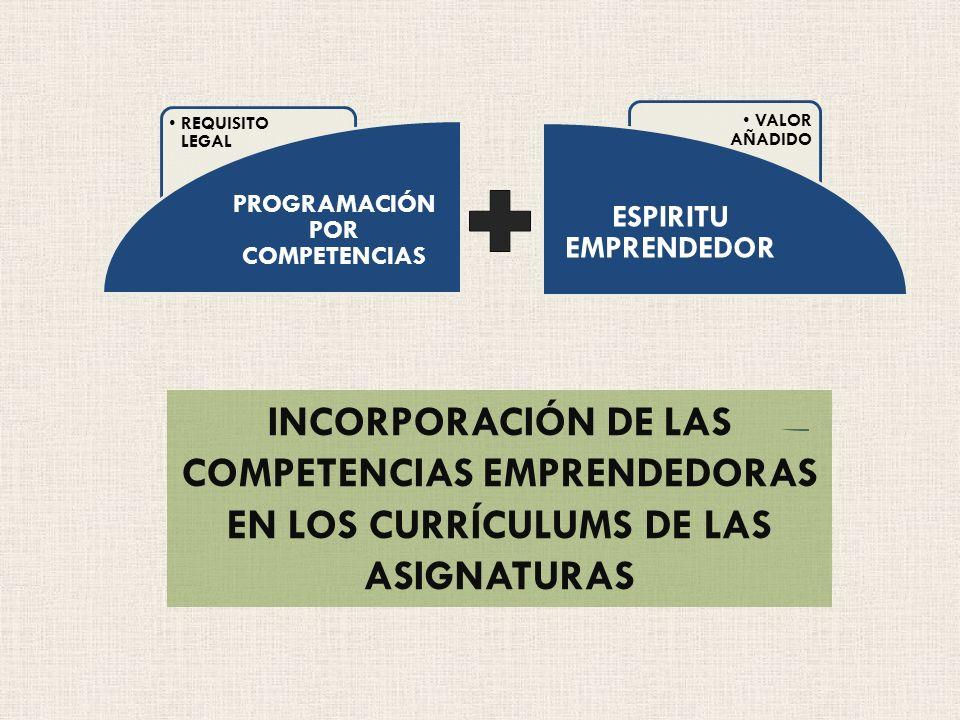 VALOR AÑADIDO REQUISITO LEGAL PROGRAMACIÓN POR COMPETENCIAS ESPIRITU EMPRENDEDOR INCORPORACIÓN DE LAS COMPETENCIAS EMPRENDEDORAS EN LOS CURRÍCULUMS DE