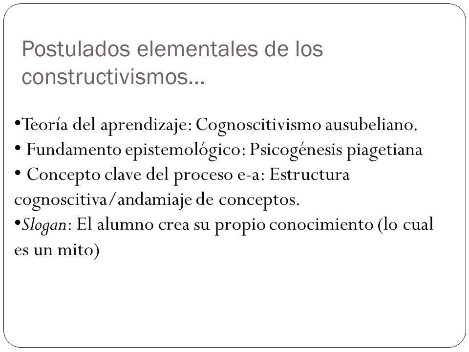 Postulados elementales de los constructivismos… Teoría del aprendizaje: Cognoscitivismo ausubeliano. Fundamento epistemológico: Psicogénesis piagetian