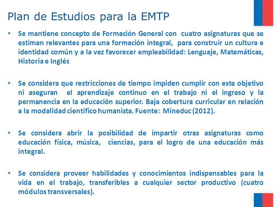 Plan de Estudios para la EMTP ¿Qué nos dice la evidencia.