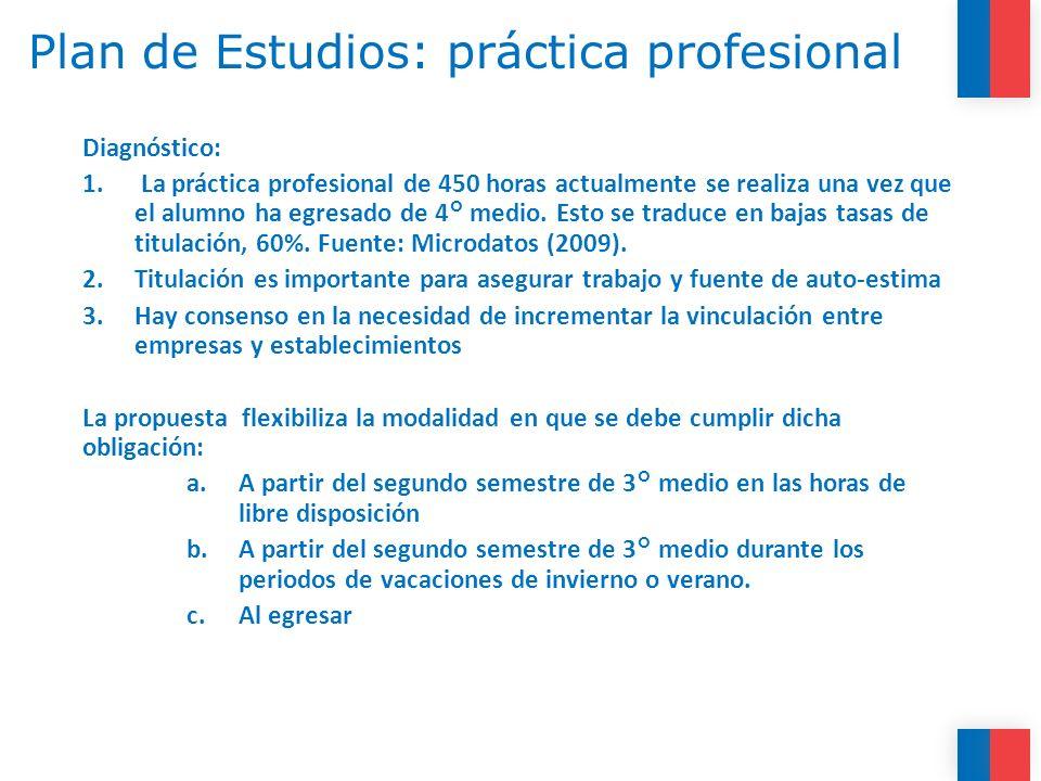 En conclusión Se favorece a los estudiantes con especialidades actualizadas.