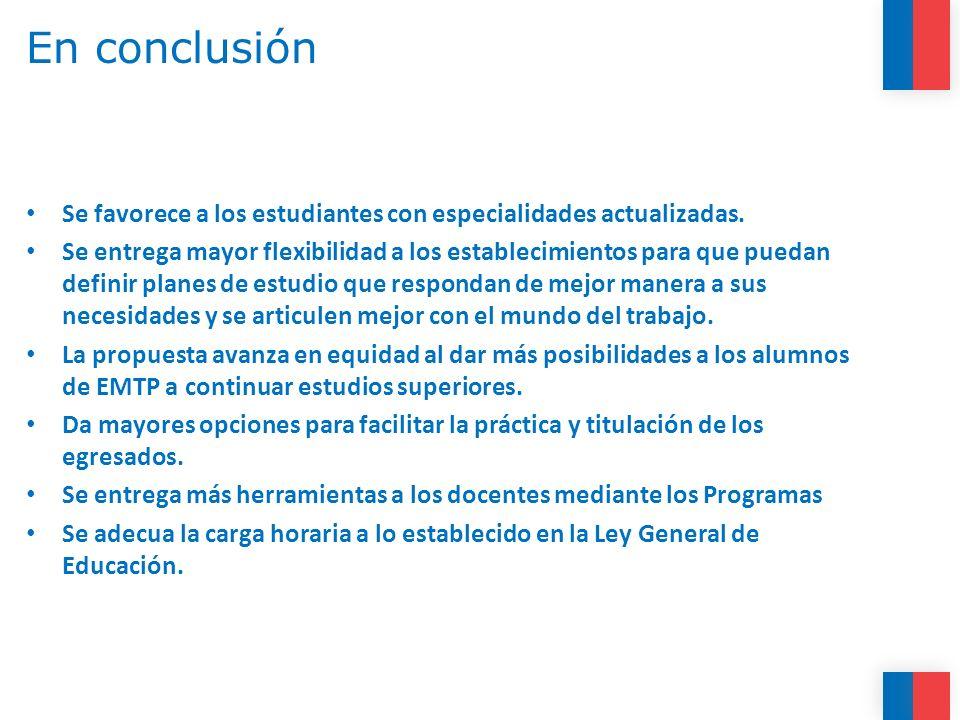 Implementación del Curriculum Las nuevas bases se implementarán progresivamente.