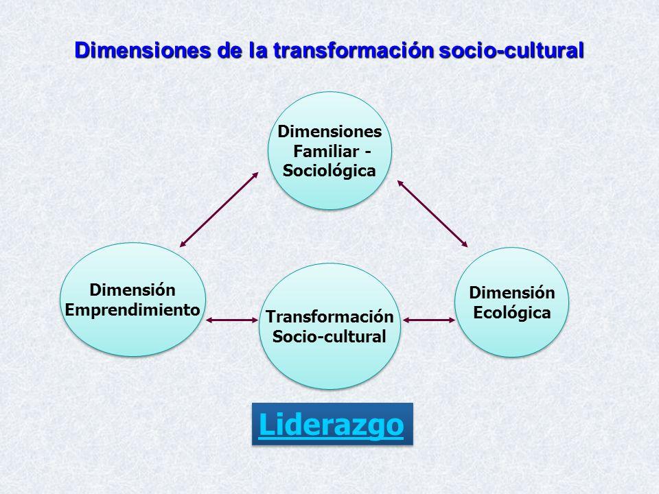Dimensiones de la transformación socio-cultural Dimensiones Familiar - Sociológica Dimensiones Familiar - Sociológica Dimensión Emprendimiento Dimensi