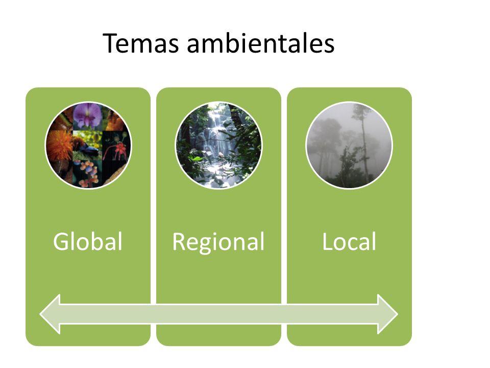 Temas ambientales GlobalRegionalLocal