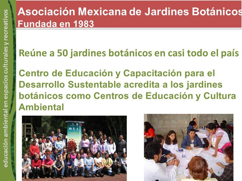 Asociación Mexicana de Jardines Botánicos Fundada en 1983 Reúne a 50 jardines botánicos en casi todo el país Centro de Educación y Capacitación para e