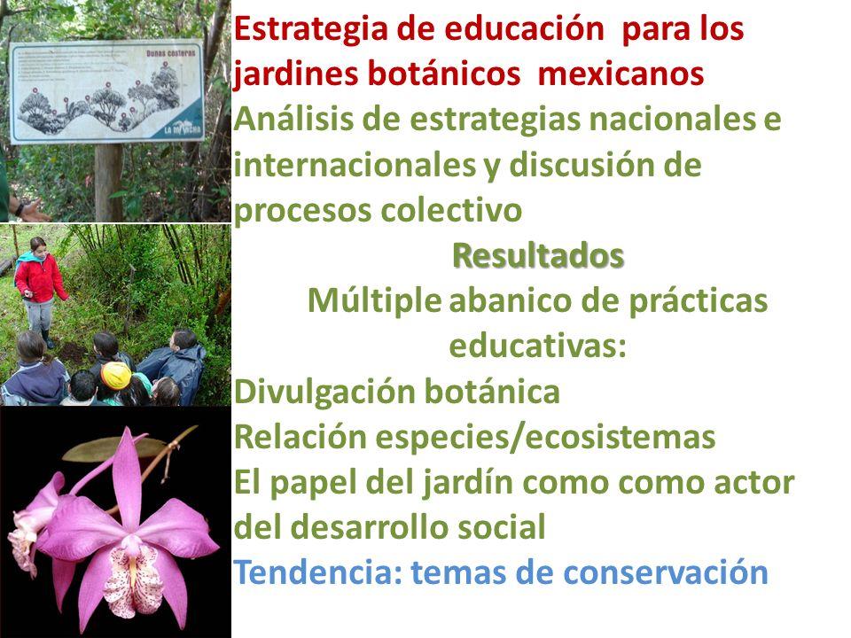 Botanic Gardens Conservation International (BGCI) Su papel en la formación de muchos de los que trabajos en la educación, interpretación ambiental, divulgación de la ciencia Cursos, congresos, talleres, publicaciones, materiales diversos 1994