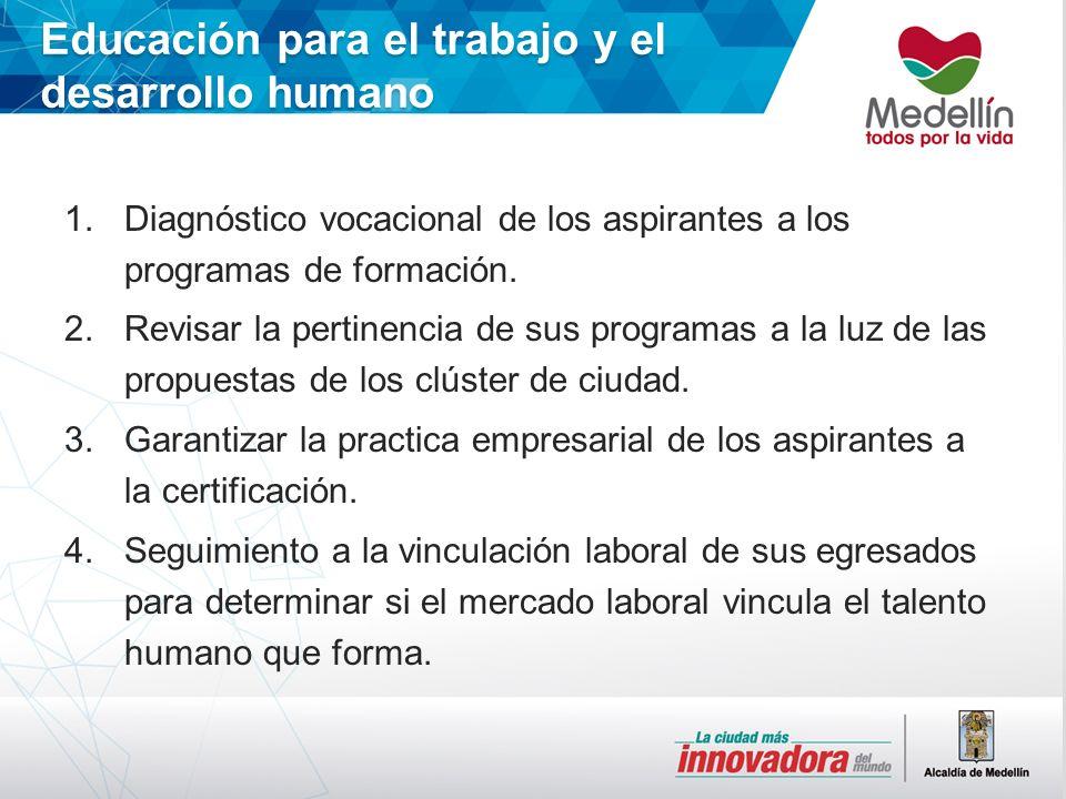 Educación para el trabajo y el desarrollo humano 1.Diagnóstico vocacional de los aspirantes a los programas de formación.