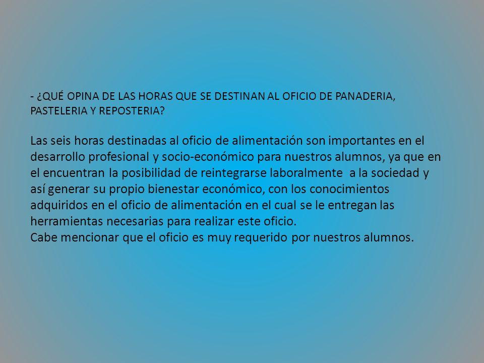 - ¿QUÉ OPINA DE LAS HORAS QUE SE DESTINAN AL OFICIO DE PANADERIA, PASTELERIA Y REPOSTERIA.