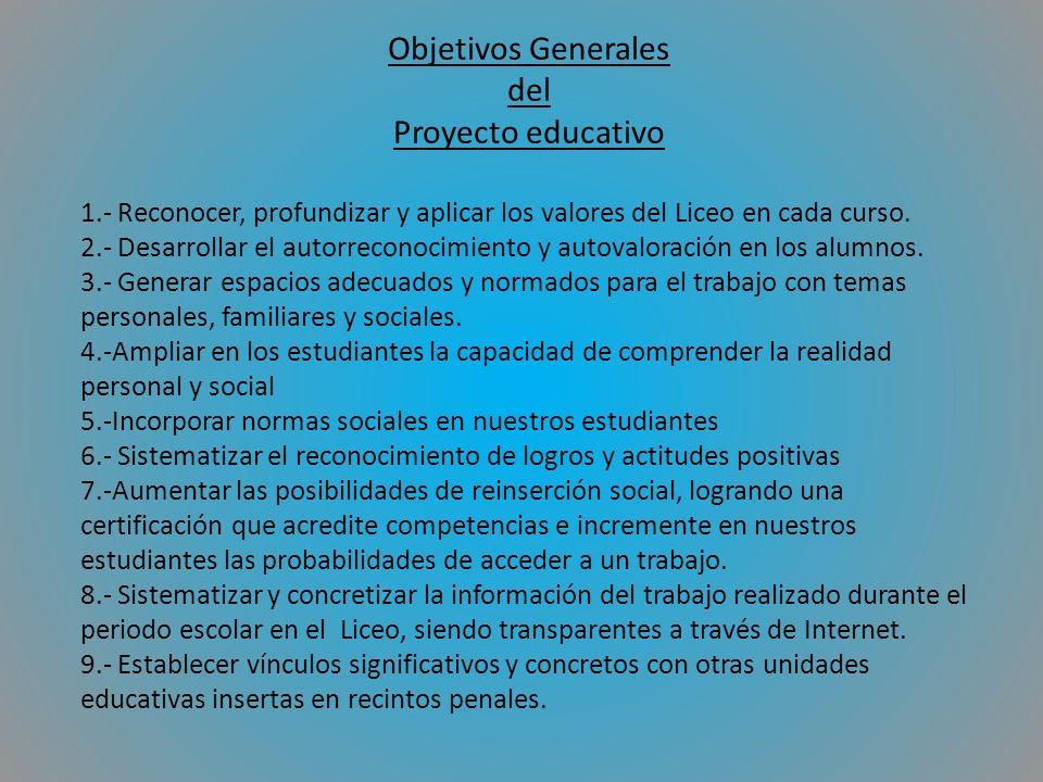 Objetivos Generales del Proyecto educativo 1.- Reconocer, profundizar y aplicar los valores del Liceo en cada curso.