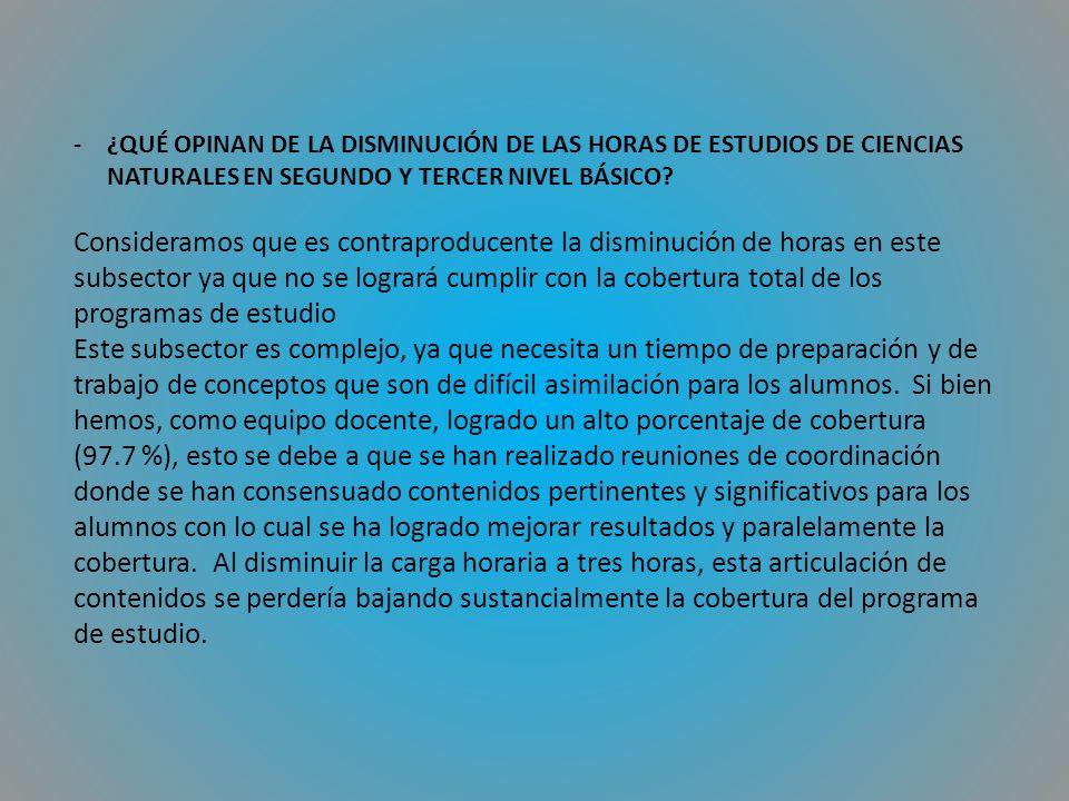 -¿QUÉ OPINAN DE LA DISMINUCIÓN DE LAS HORAS DE ESTUDIOS DE CIENCIAS NATURALES EN SEGUNDO Y TERCER NIVEL BÁSICO.