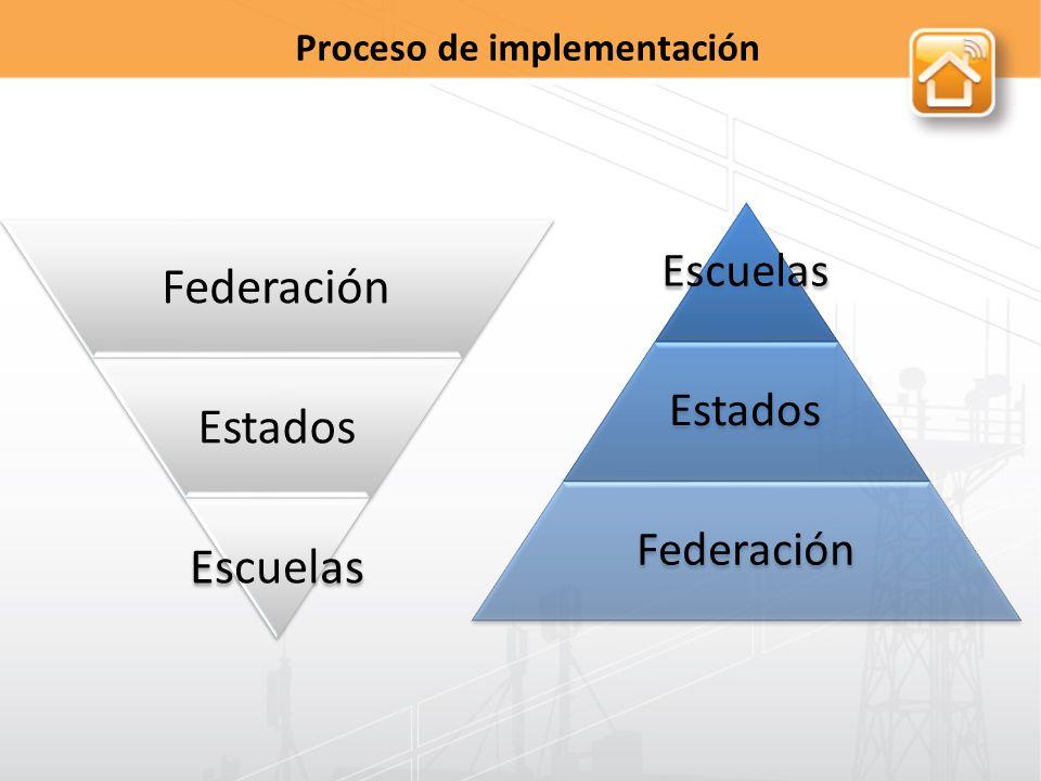 Escuelas Estados Federación Estados Escuelas