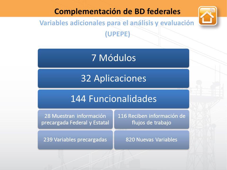 Complementación de BD federales Variables adicionales para el análisis y evaluación (UPEPE) 7 Módulos32 Aplicaciones144 Funcionalidades 28 Muestran información precargada Federal y Estatal 239 Variables precargadas 116 Reciben información de flujos de trabajo 820 Nuevas Variables