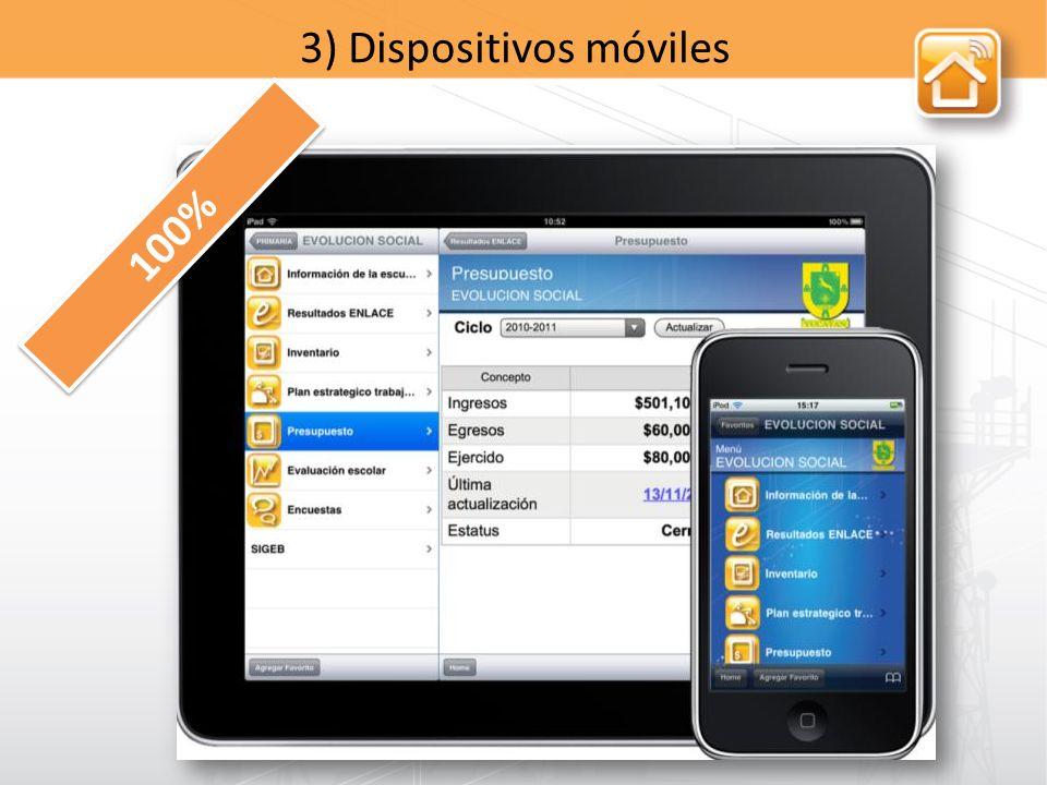 3) Dispositivos móviles 100%