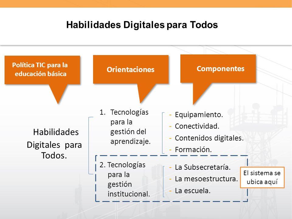 1.Tecnologías para la gestión del aprendizaje.2. Tecnologías para la gestión institucional.