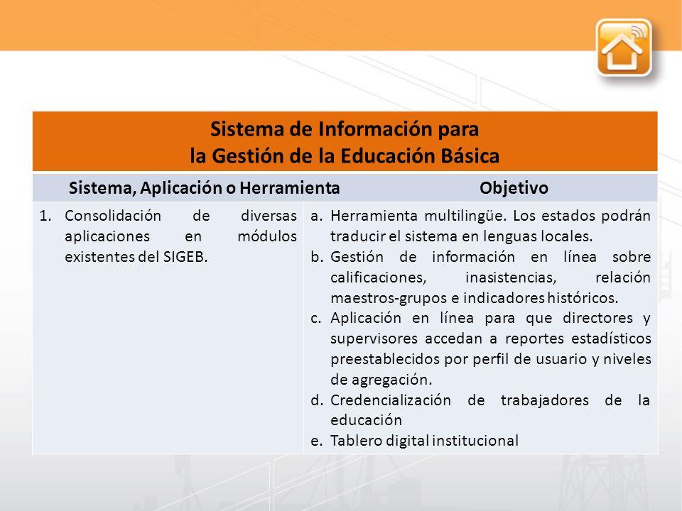 Sistema de Información para la Gestión de la Educación Básica Sistema, Aplicación o Herramienta Objetivo 1.Consolidación de diversas aplicaciones en módulos existentes del SIGEB.