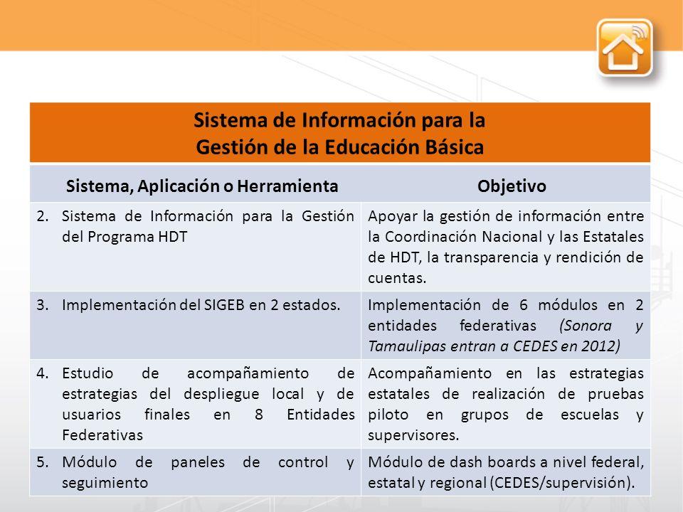 Sistema de Información para la Gestión de la Educación Básica Sistema, Aplicación o Herramienta Objetivo 2.Sistema de Información para la Gestión del Programa HDT Apoyar la gestión de información entre la Coordinación Nacional y las Estatales de HDT, la transparencia y rendición de cuentas.