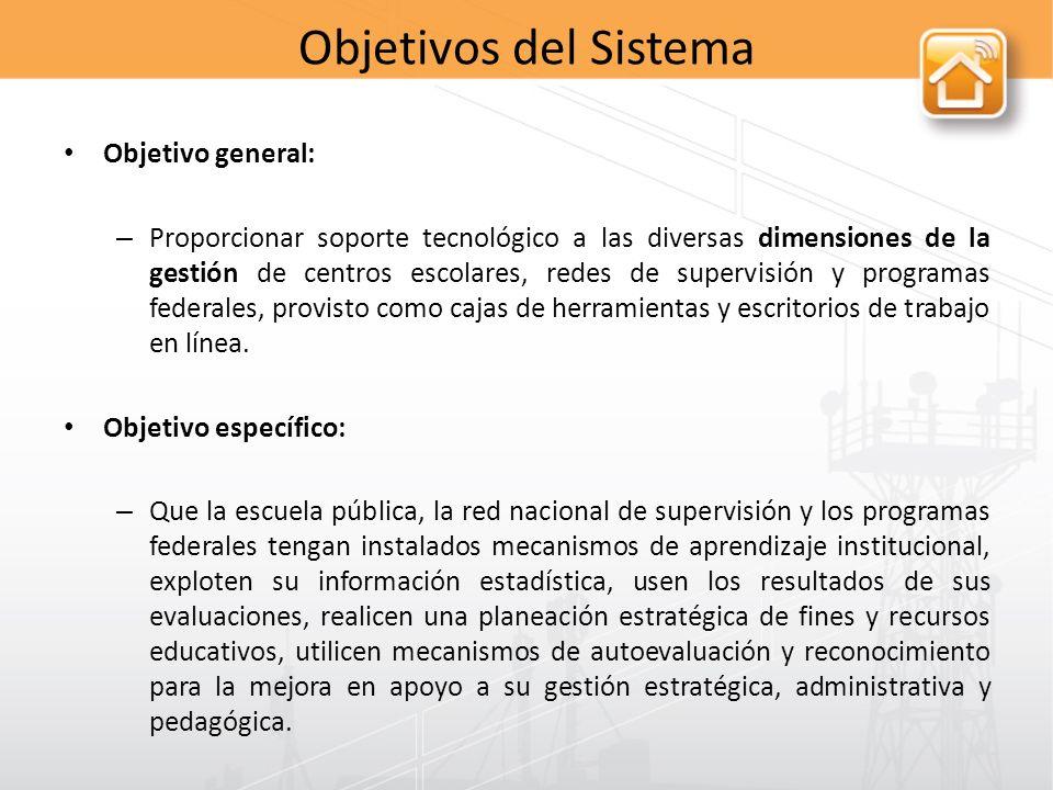 Características del Sistema Un sistema modular, articulado, integrador y descentralizado.