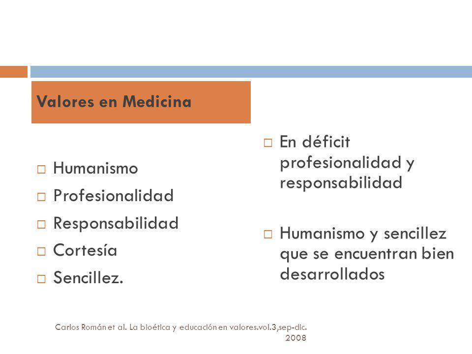 Humanismo Profesionalidad Responsabilidad Cortesía Sencillez.