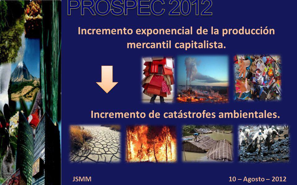 JSMM10 – Agosto – 2012 Incremento exponencial de la producción mercantil capitalista.
