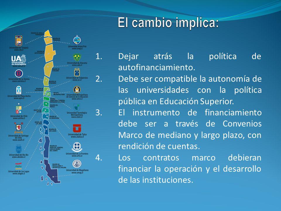 1.Dejar atrás la política de autofinanciamiento. 2.Debe ser compatible la autonomía de las universidades con la política pública en Educación Superior