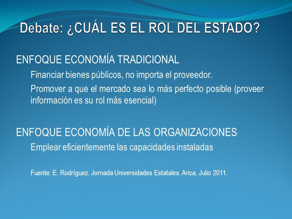 ENFOQUE ECONOMÍA TRADICIONAL Financiar bienes públicos, no importa el proveedor.