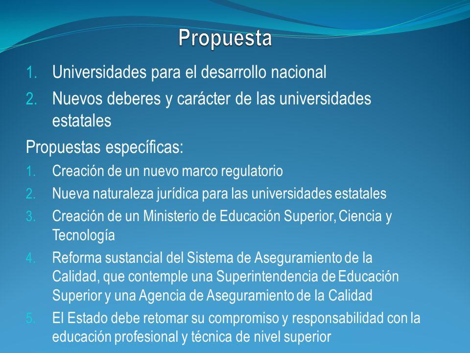 1. Universidades para el desarrollo nacional 2. Nuevos deberes y carácter de las universidades estatales Propuestas específicas: 1. Creación de un nue