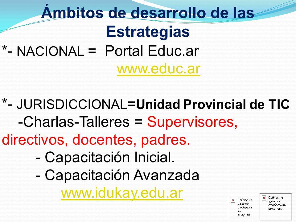 Ámbitos de desarrollo de las Estrategias *- NACIONAL = Portal Educ.ar www.educ.ar *- JURISDICCIONAL = Unidad Provincial de TIC -Charlas-Talleres = Sup