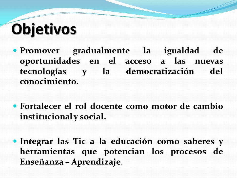 Ámbitos de desarrollo de las Estrategias *- NACIONAL = Portal Educ.ar www.educ.ar *- JURISDICCIONAL = Unidad Provincial de TIC -Charlas-Talleres = Supervisores, directivos, docentes, padres.