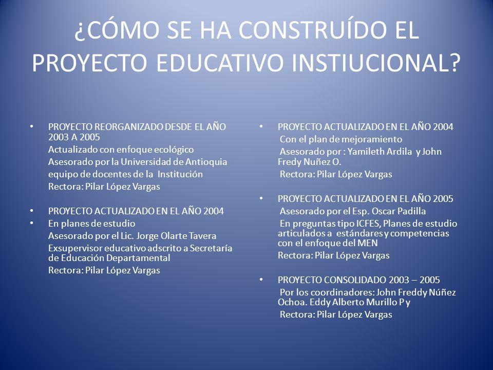 PORTADAS Portada mensaje Portada de educación Portada de la historia de reorganización del proyecto 2003 - 20015 Horizonte institucional Presentación Justificación