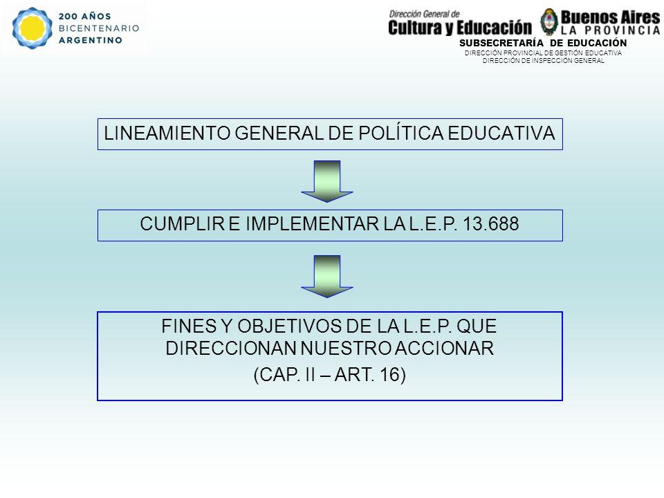 SUBSECRETARÍA DE EDUCACIÓN DIRECCIÓN PROVINCIAL DE GESTIÓN EDUCATIVA DIRECCIÓN DE INSPECCIÓN GENERAL LINEAMIENTO GENERAL DE POLÍTICA EDUCATIVA CUMPLIR E IMPLEMENTAR LA L.E.P.