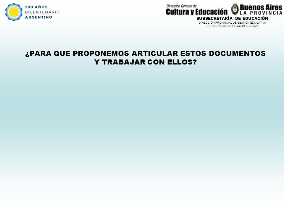 SUBSECRETARÍA DE EDUCACIÓN DIRECCIÓN PROVINCIAL DE GESTIÓN EDUCATIVA DIRECCIÓN DE INSPECCIÓN GENERAL ¿PARA QUE PROPONEMOS ARTICULAR ESTOS DOCUMENTOS Y