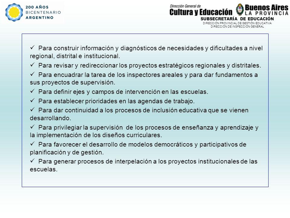 SUBSECRETARÍA DE EDUCACIÓN DIRECCIÓN PROVINCIAL DE GESTIÓN EDUCATIVA DIRECCIÓN DE INSPECCIÓN GENERAL Para construir información y diagnósticos de necesidades y dificultades a nivel regional, distrital e institucional.