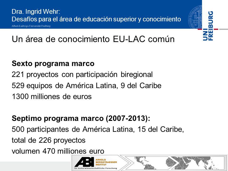 Dra. Ingrid Wehr: Desafíos para el área de educación superior y conocimiento Un área de conocimiento EU-LAC común Sexto programa marco 221 proyectos c
