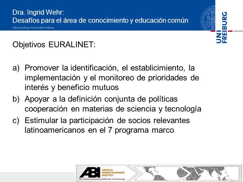Dra. Ingrid Wehr: Desafíos para el área de conocimiento y educación común Objetivos EURALINET: a)Promover la identificación, el establicimiento, la im