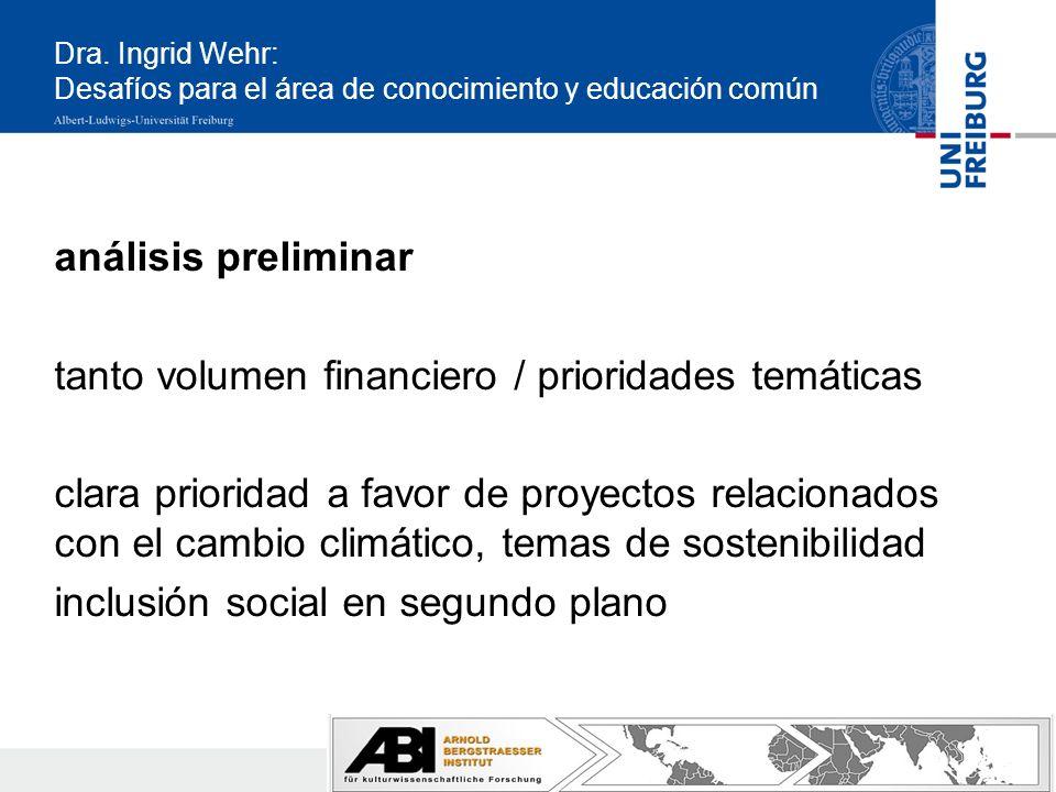 Dra. Ingrid Wehr: Desafíos para el área de conocimiento y educación común análisis preliminar tanto volumen financiero / prioridades temáticas clara p