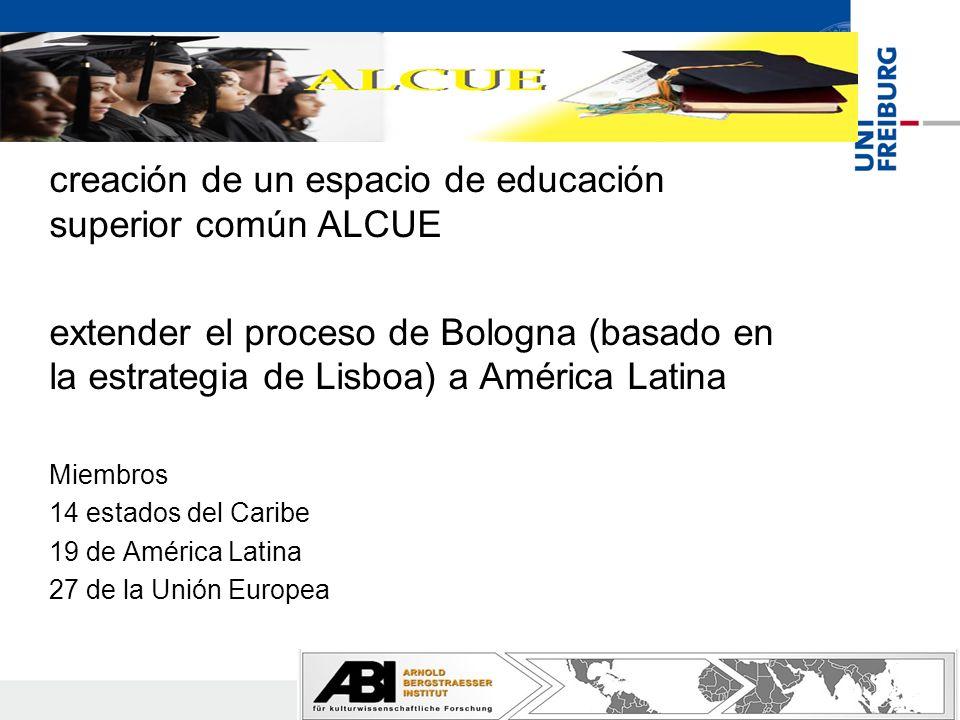 creación de un espacio de educación superior común ALCUE extender el proceso de Bologna (basado en la estrategia de Lisboa) a América Latina Miembros 14 estados del Caribe 19 de América Latina 27 de la Unión Europea