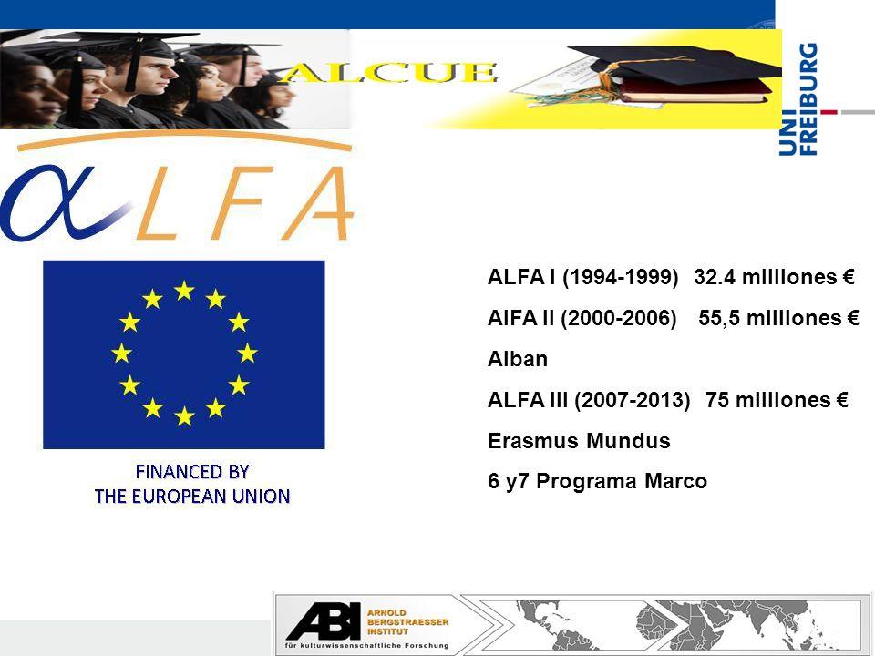 ALFA I (1994-1999) 32.4 milliones AlFA II (2000-2006) 55,5 milliones Alban ALFA III (2007-2013) 75 milliones Erasmus Mundus 6 y7 Programa Marco