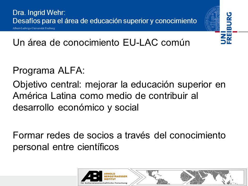 Dra. Ingrid Wehr: Desafíos para el área de educación superior y conocimiento Un área de conocimiento EU-LAC común Programa ALFA: Objetivo central: mej