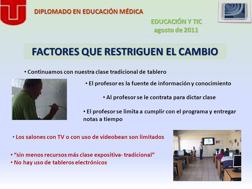 FACTORES QUE RESTRIGUEN EL CAMBIO Continuamos con nuestra clase tradicional de tablero El profesor es la fuente de información y conocimiento Al profe