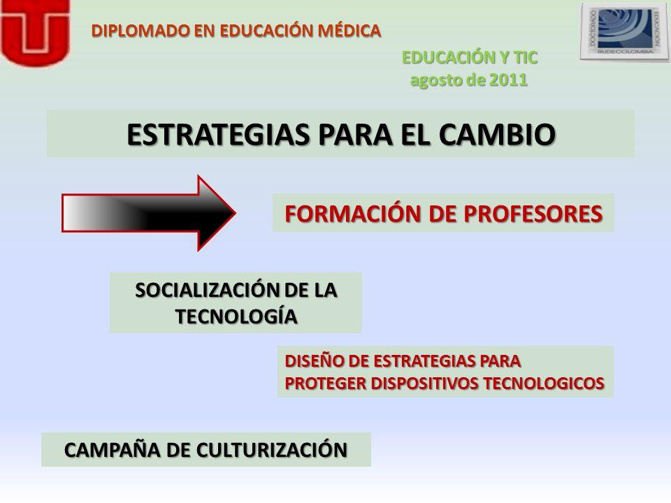 ESTRATEGIAS PARA EL CAMBIO FORMACIÓN DE PROFESORES SOCIALIZACIÓN DE LA TECNOLOGÍA DISEÑO DE ESTRATEGIAS PARA PROTEGER DISPOSITIVOS TECNOLOGICOS CAMPAÑ
