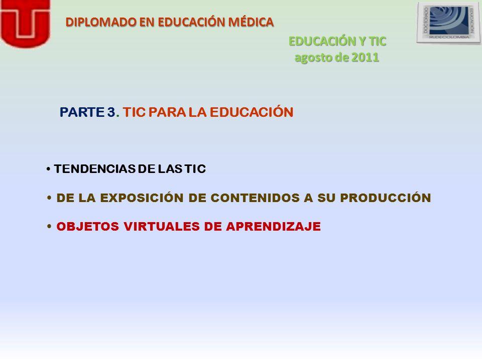 TENDENCIAS DE LAS TIC DE LA EXPOSICIÓN DE CONTENIDOS A SU PRODUCCIÓN OBJETOS VIRTUALES DE APRENDIZAJE DIPLOMADO EN EDUCACIÓN MÉDICA PARTE 3. TIC PARA