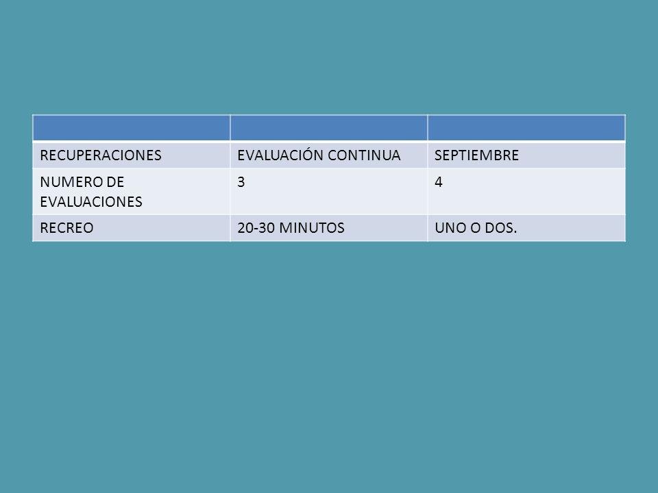 RECUPERACIONESEVALUACIÓN CONTINUASEPTIEMBRE NUMERO DE EVALUACIONES 34 RECREO20-30 MINUTOSUNO O DOS.