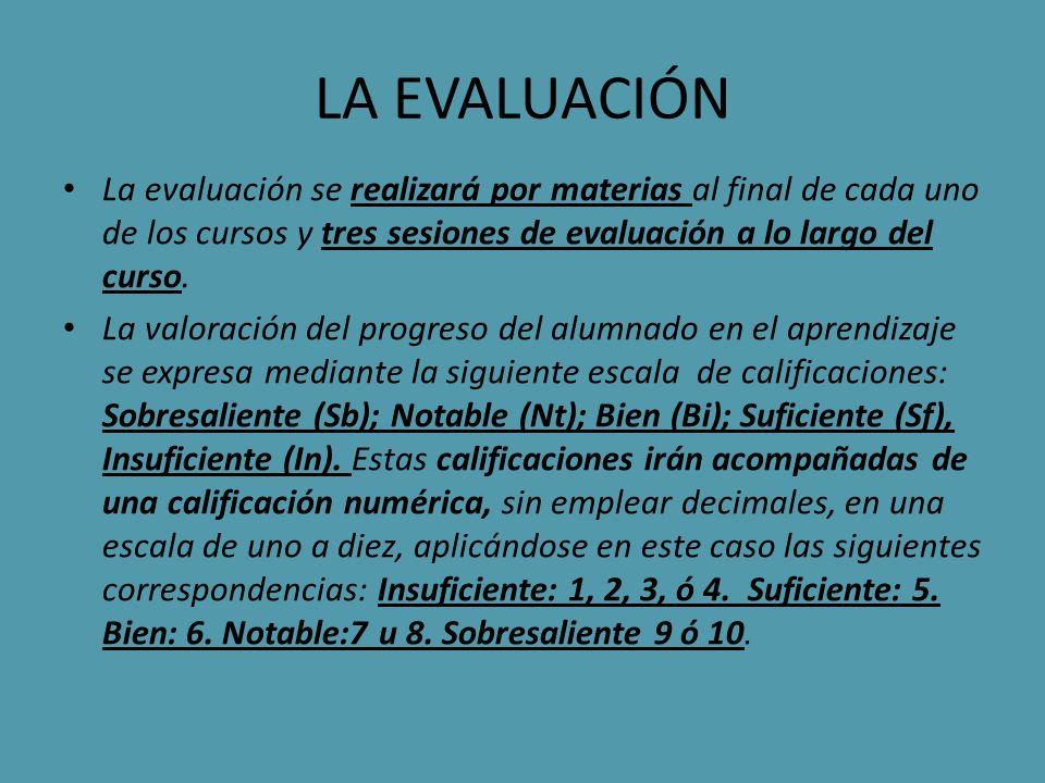 LA EVALUACIÓN La evaluación se realizará por materias al final de cada uno de los cursos y tres sesiones de evaluación a lo largo del curso. La valora