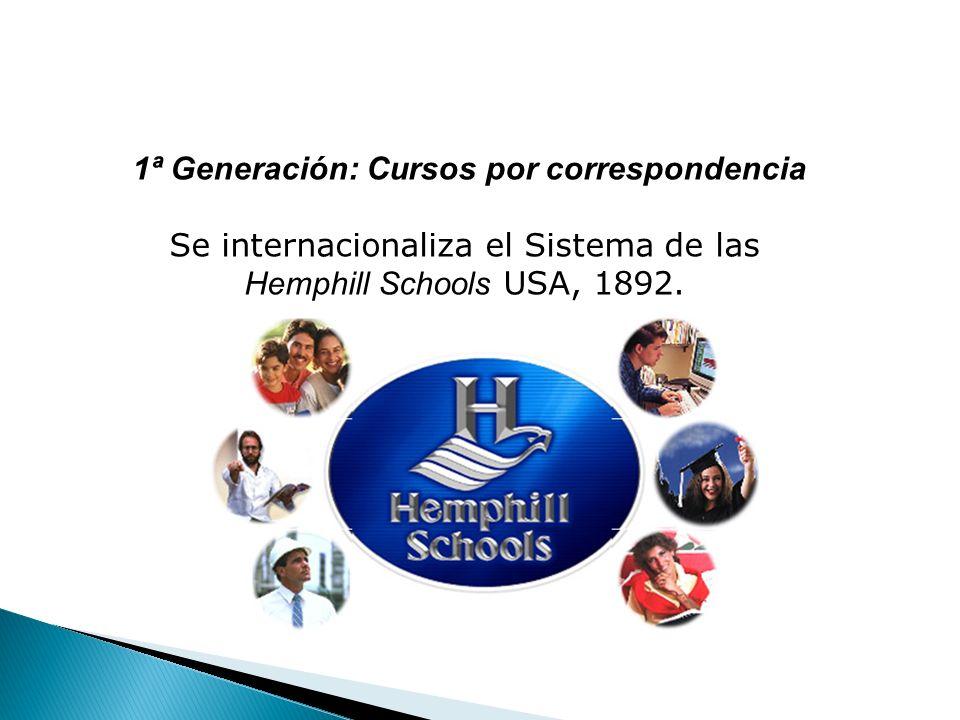 1ª Generación: Cursos por correspondencia Se internacionaliza el Sistema de las Hemphill Schools USA, 1892.