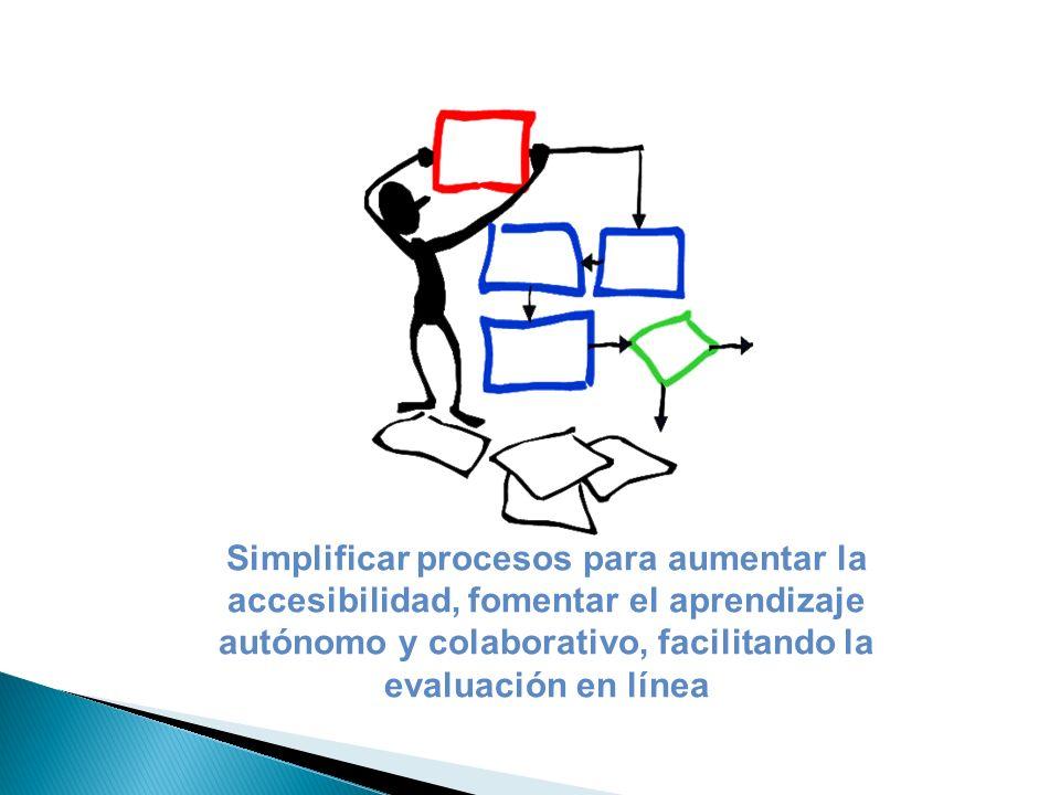 Simplificar procesos para aumentar la accesibilidad, fomentar el aprendizaje autónomo y colaborativo, facilitando la evaluación en línea