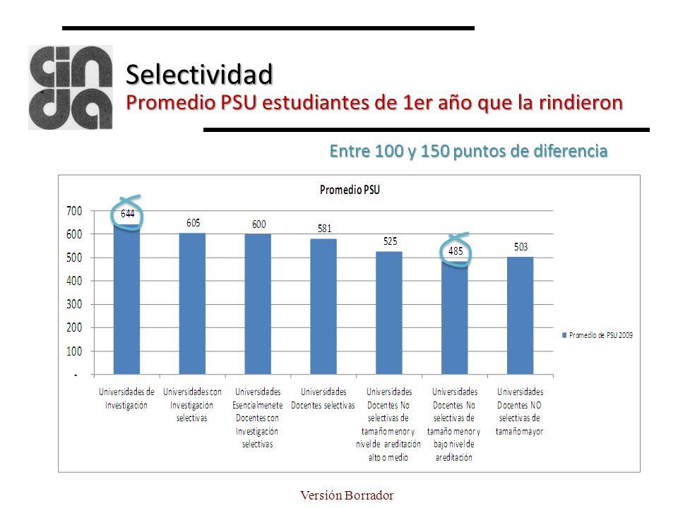 Selectividad Promedio PSU estudiantes de 1er año que la rindieron Entre 100 y 150 puntos de diferencia Versión Borrador
